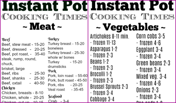 The Most Handy Printable Instant Pot Cooking Times & Recipes - Free